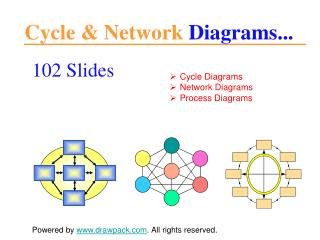 Cycle & Network diagrams for powerpoint presentations