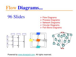 Flow diagrams for powerpoint presentations