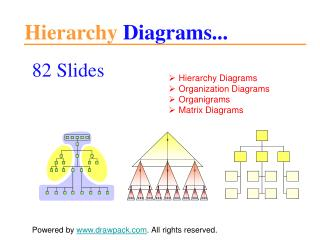 Hierarchy diagrams for powerpoint presentations