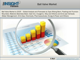 Ball Valve Market Landscape Assessment By Type, Opportunities And Higher Mortality Rates By 2027