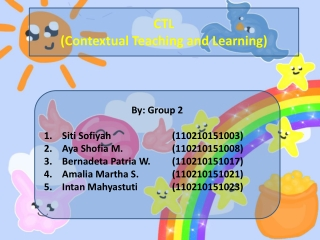 CTL (Contextual Teaching and Learning)