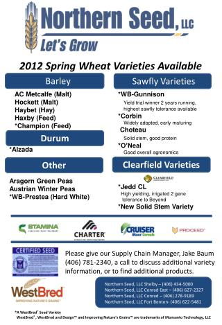 2012 Spring Wheat Varieties Available