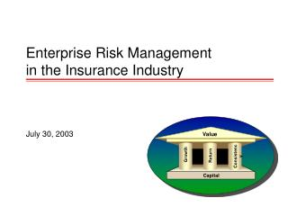 Enterprise Risk Management  in the Insurance Industry