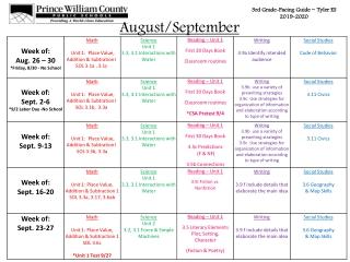 August/September