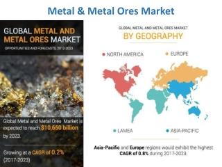 Metal & Metal Ores Market