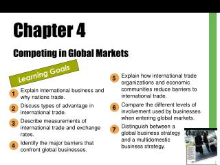 Chapter 4 Competing in Global Markets
