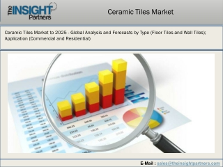 Ceramic tiles market Business Overview, Product Type, Regional Outlook and Forecast Period 2019-2027