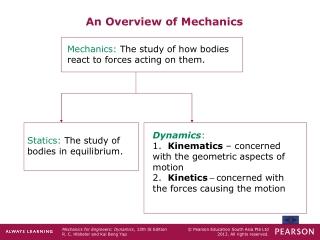 An Overview of Mechanics