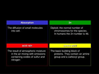 The diffusion of small molecules into cell.