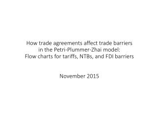 Measured tariff