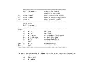 Preprocessing Macro: Code: After preprocessing