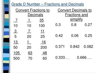 Grade D Number   Fractions and Decimals