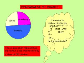 COMPARATIVE PIE CHARTS