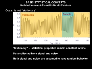 BASIC STATISTICAL CONCEPTS Statistical Moments & Probability Density Functions
