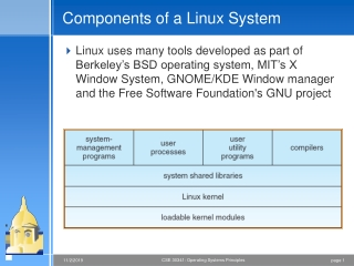 Components of a Linux System