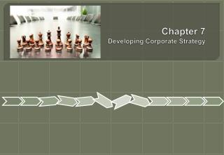 Chapter 7 Developing Corporate Strategy