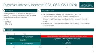 Dynamics Advisory Incentive (CSA, OSA, OSU-DYN)