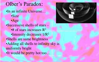 In an infinite Universe… Size Age Successive shells of stars – # of stars increases R 2