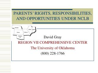 PARENTS' RIGHTS, RESPONSIBILITIES, AND OPPORTUNITIES UNDER NCLB