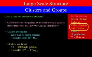 Galaxies are not randomly distributed