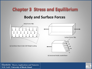 Chapter 3 Stress and Equilibrium