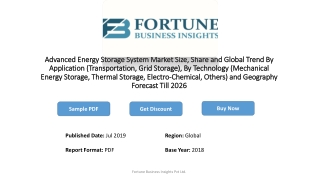Advanced Energy Storage Industry: 2019 Market Research With Size, Growth, Manufacturers, Segments and 2026 Forecasts