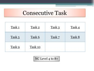 Consecutive Task