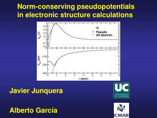 Norm-conserving pseudopotentials  in electronic structure calculations