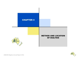 METHOD AND LOCATION OF DIALYSIS