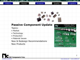 Passive Component Update Topics:  Market  Technology   Production   Material Issues New & Redesign Recommendations N