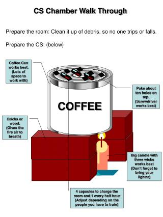 Prepare the room: Clean it up of debris, so no one trips or falls.  Prepare the CS: below