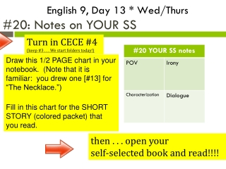 #20: Notes on YOUR SS