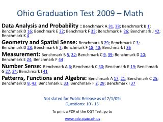 Ohio Graduation Test 2009 – Math