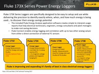 Fluke 173X Series Power Energy Loggers