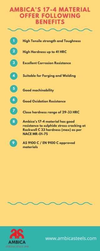 Ambica's 17-4 Material Offer Following Benefits