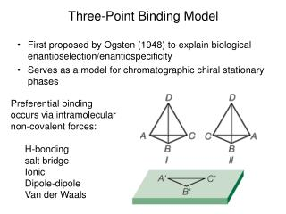 Three-Point Binding Model