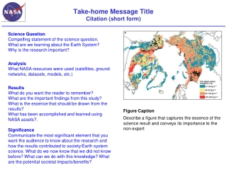 Take-home Message Title Citation (short form)