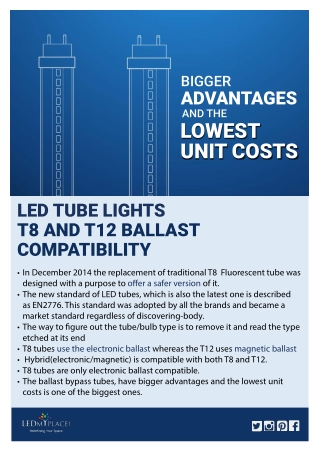 Long-lasting Energy-Efficient LED Tube Lights