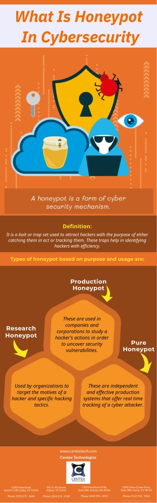 What Is Honeypot In Cybersecurity