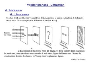 VI Interf rences - Diffraction
