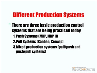 Different Production Systems