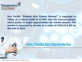 Asia Pacific Platelet Rich Plasma Market - Analysis, Size, Share, Growth, Trends, and Forecast 2015 - 2023