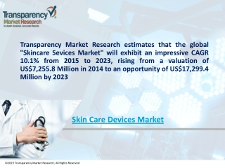 Global Skin Care Devices Market to Reach to a Value of US$ 17,299.4 Mn by 2023 - TMR