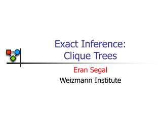 Exact Inference: Clique Trees