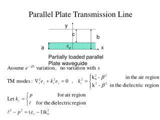 Parallel Plate Transmission Line