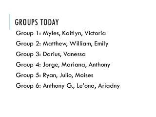 Groups Today