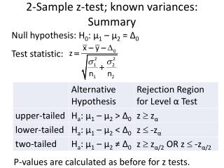 2-Sample z-test; known variances: Summary