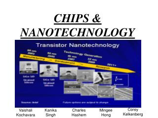 CHIPS  NANOTECHNOLOGY