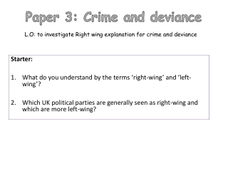 Starter: What do you understand by the terms 'right-wing' and 'left-wing'?