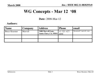 WG Concepts - Mar 12  '08